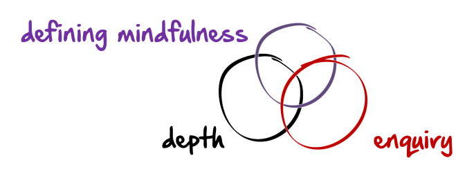 Mindfulness - definition, depth, enquiry