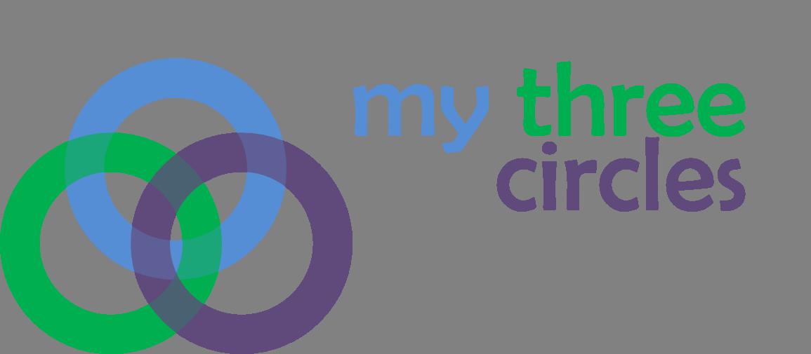 My Three Circles